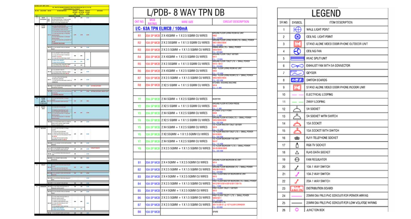 TYP-TWIN-BUNGLOW-GRND-FLR-ELEC+CONDUIT-PLAN1